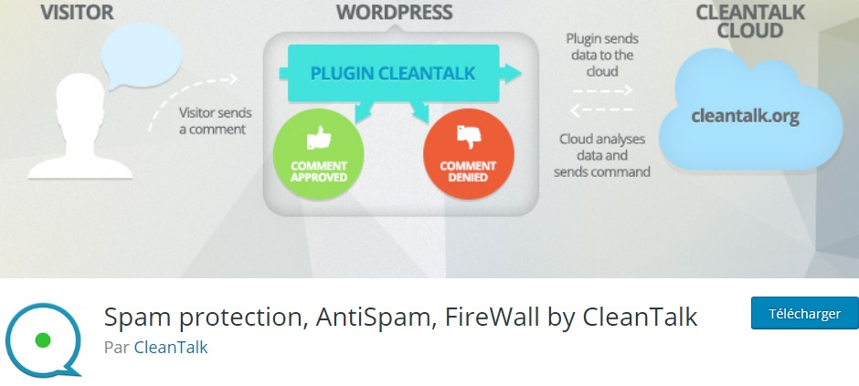 antispam-clean_talk
